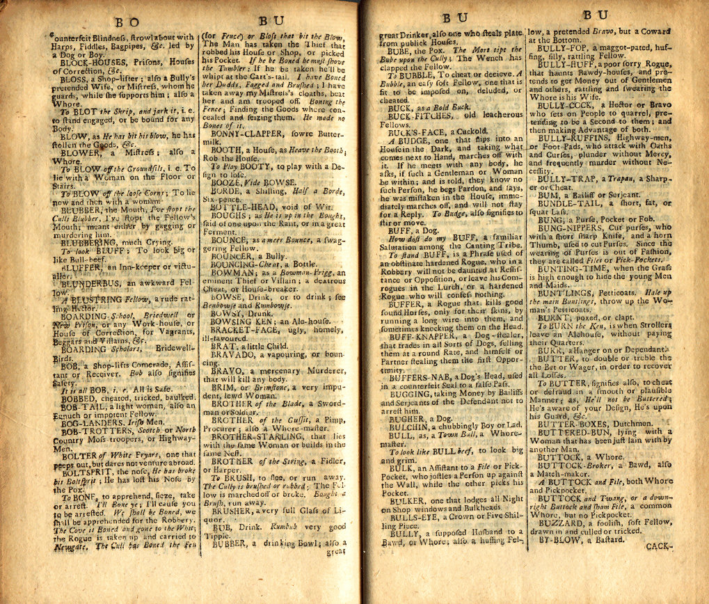 Books Of The Bible Beginning With The Letter G